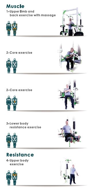 Go Health Set